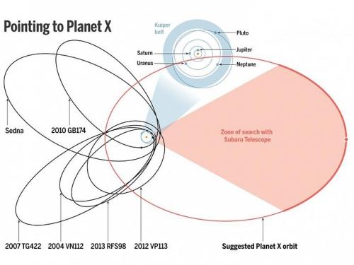 девятая планета солнечной системы